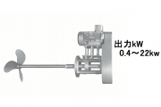 Bottom type / side type belt drive (small to large NSB)